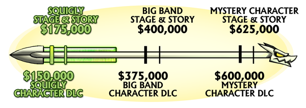 igg_stretch_goal_bar
